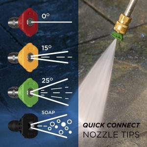 Infographic showing different spray nozzle options for the Westinghouse ePX3000.